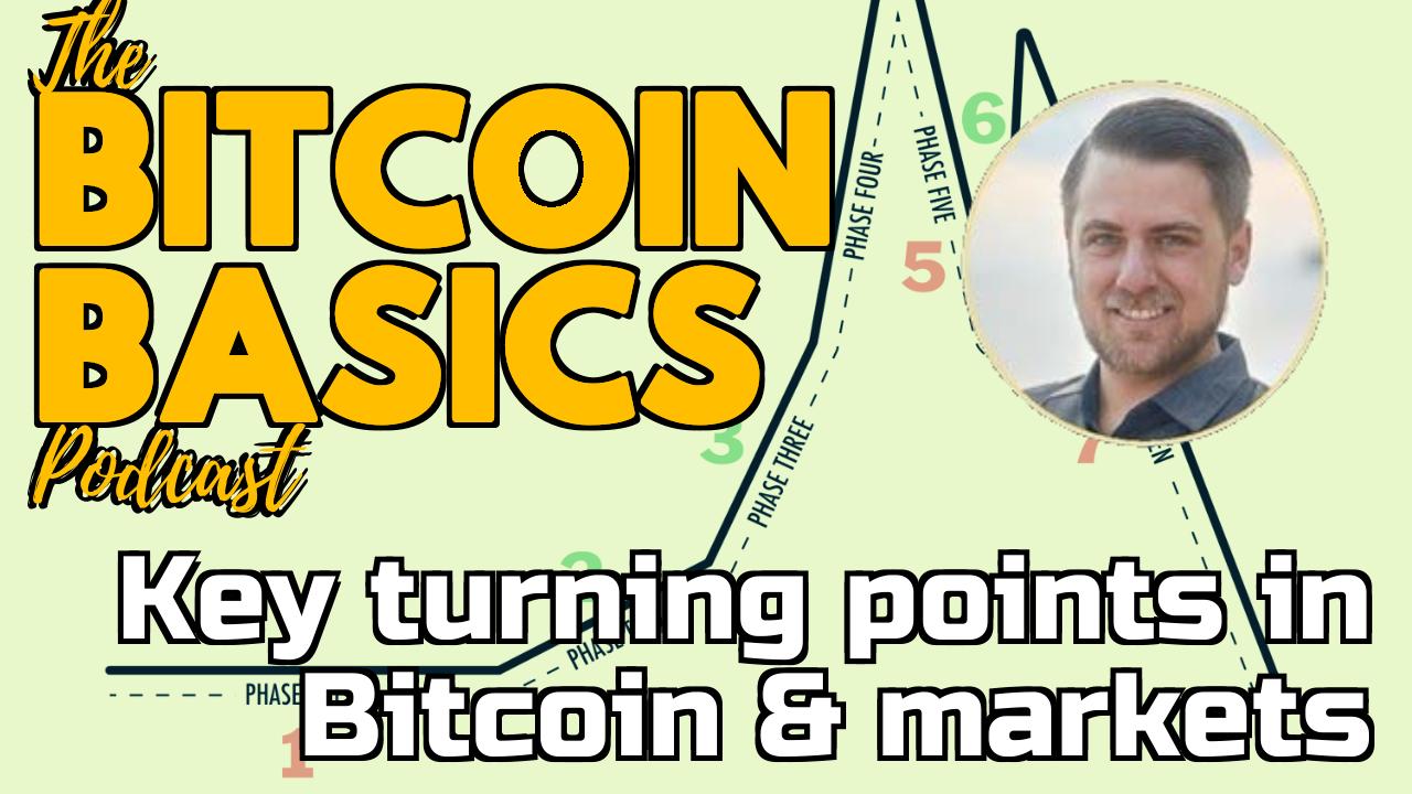 Key turning points in Bitcoin & markets   Bitcoin Basics (89)