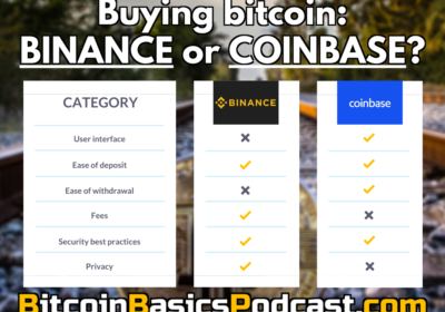 Review: Buy bitcoin on Binance or Coinbase