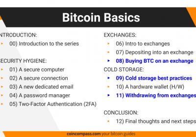Free 'Bitcoin Basics' Online Workshop